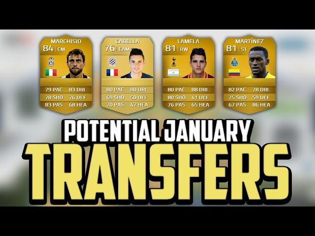 FIFA 14 | Potential January Transfers! - Martínez, Lamela, Marchisio & Cabella